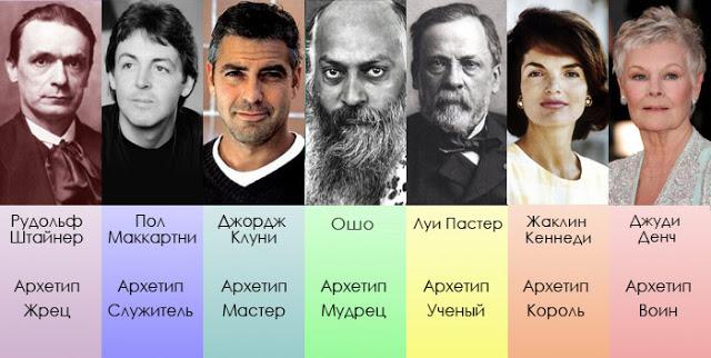 Архетипы известных личностей